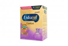 Enfamil Premium Confort Caja Con 2 Bolsas Con 550 g C/U – Fórmula Infantil
