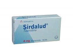 Sirdalud 4 mg Caja Con 20 Comprimidos Rx