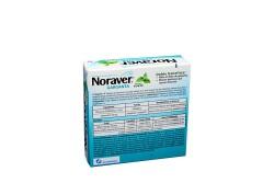 Noraver Garganta Caja Con 12 Tabletas – Sabor Menta Forte